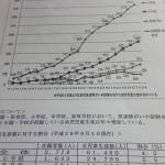 20170729鳥取県のデータ